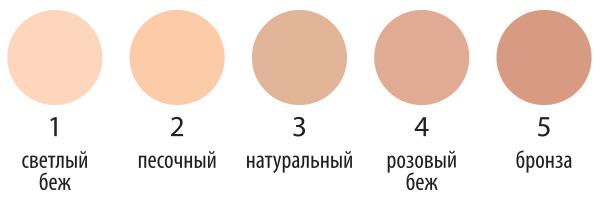 Оттенки тонального крема